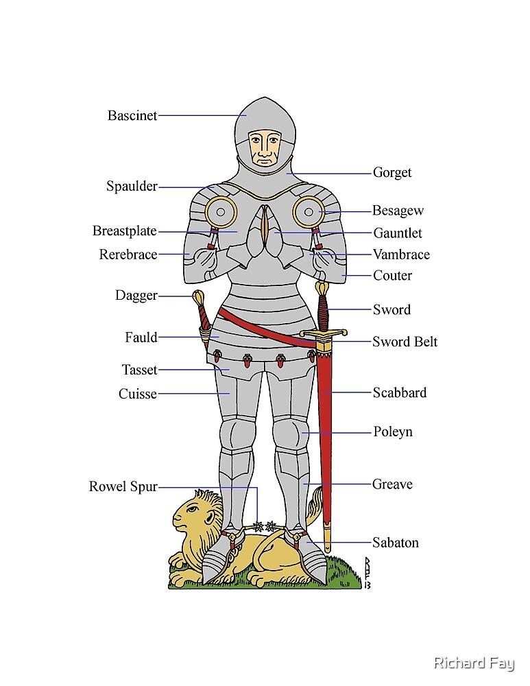 Plate Armour Circa 1430 by Richard Fay