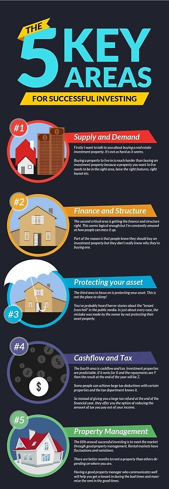 Professional Investment Property Services by financial11