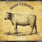 An old beef chart with numbered cuts by gameover