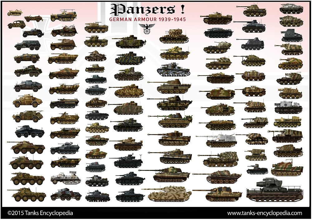 Germans Tanks of ww2