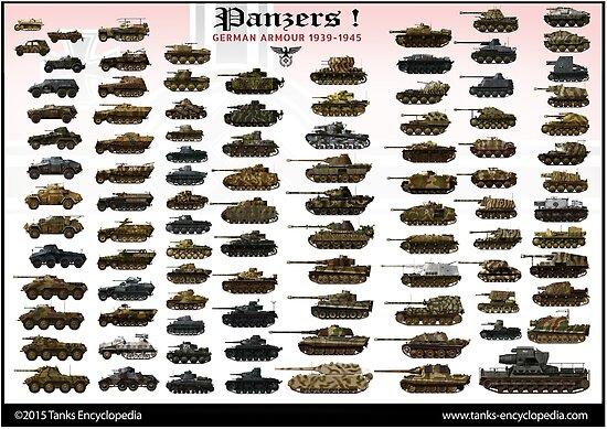 Panzer! von TheCollectioner