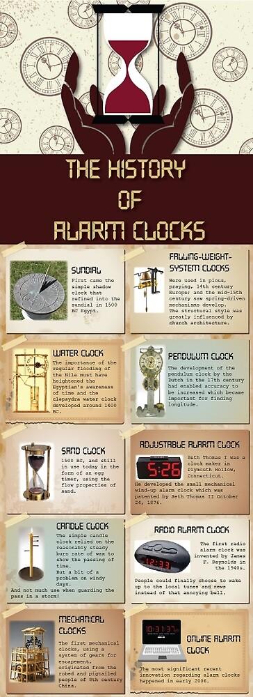History of Alarm Clocks by trinity437