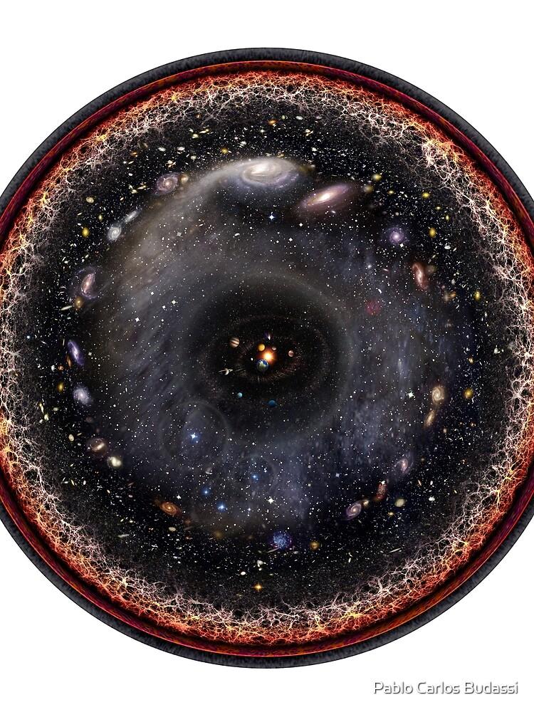 Logarithmische Illustration des beobachtbaren Universums von pablocbudassi