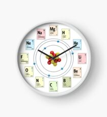 Periodic Table of Time Clock