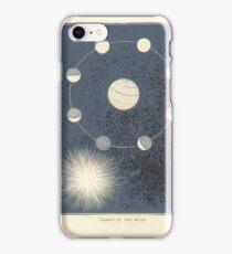 6000 Years Ago iPhone Case/Skin