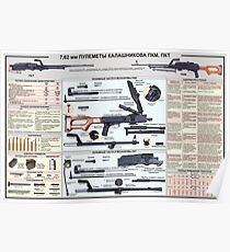 educational posters - PK machine gun Poster