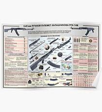 educational posters RPK-74 Kalashnikov machine gun Poster