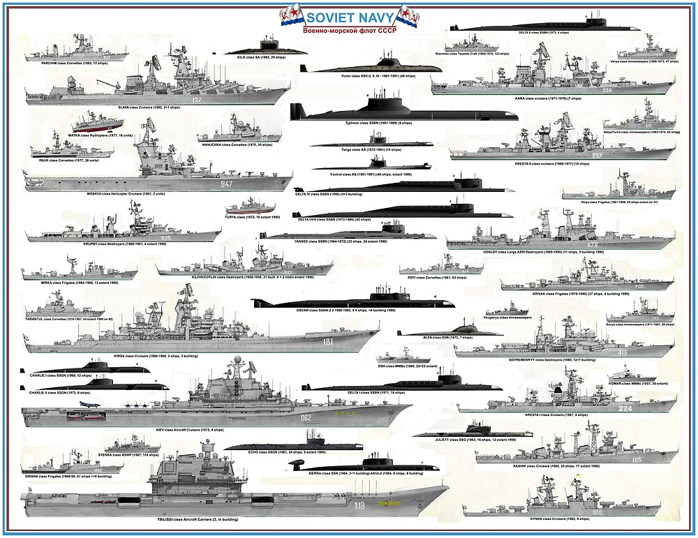 The Swedish Navy In The Cold War Svenska Marinen Naval Encyclopedia