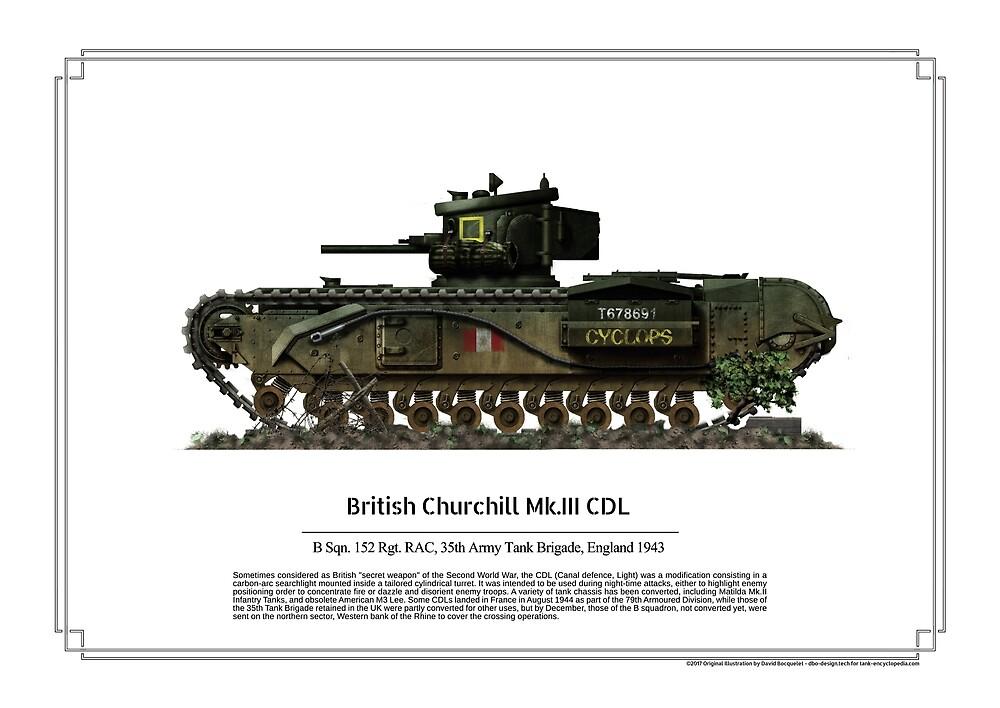 Churchill CDL