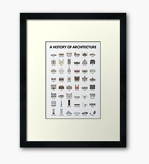 A History of Architecture Framed Print