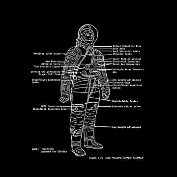 Astronaut Diagrams by SABRA11