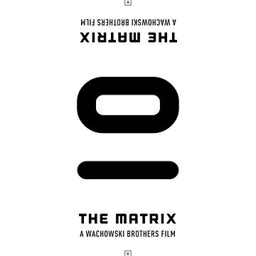 Die Matrix von SITM