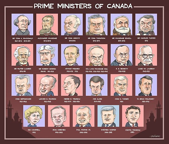 Canada's Prime Ministers (updated for 2015-2019) by MacKaycartoons