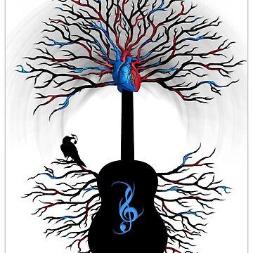 Rhythms of the Heart ~ Surreal Guitar by LeahMcNeir