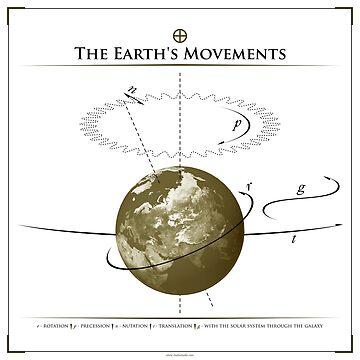 Los movimientos de La Tierra by tudi