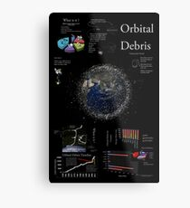 Space Infographic - Orbital Debris Metal Print