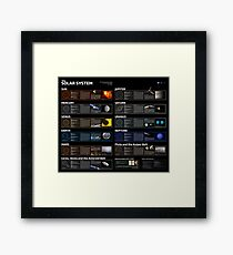 Space Infographic - The Solar System Framed Print