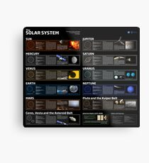 Space Infographic - The Solar System Metal Print