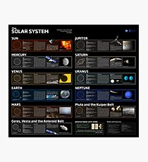 Space Infographic - The Solar System Photographic Print