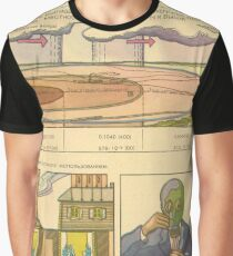 radioactive contamination Graphic T-Shirt