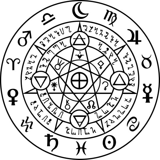 Wiccan Symbol Of Protection Posters By Handcraftline Redbubble