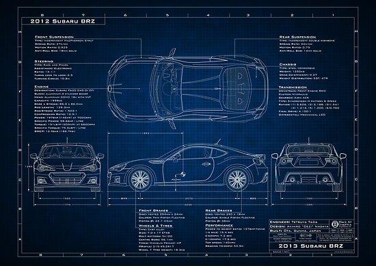 Subaru brz blueprint posters by daniel kozakewycz for Blueprint size prints