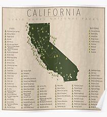 Kalifornien-Parks Poster