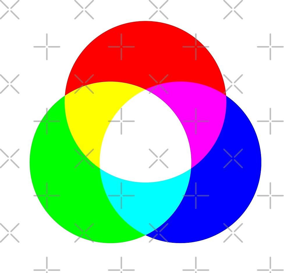 RGB Blend by Kent Liau