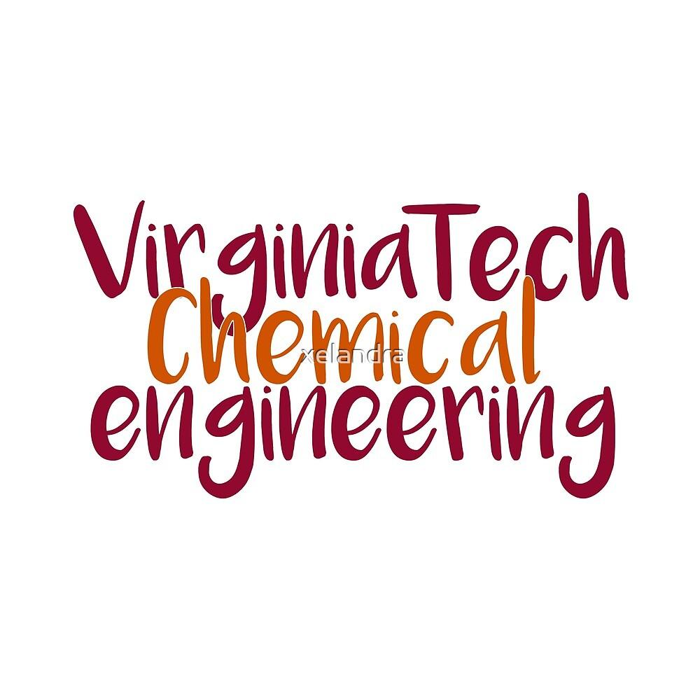 Virginia Tech Chemical Engineering by xelandra