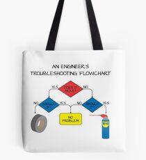 Engineering Flowchart Tote Bag