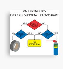 Engineering Flowchart Canvas Print