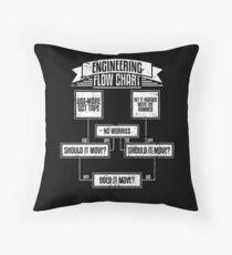 Engineering Flowchart Shirt Throw Pillow