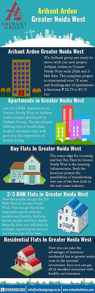 Arihant Arden Greater Noida West by arihantbuild