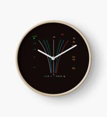 Albinar Lens Layout Clock