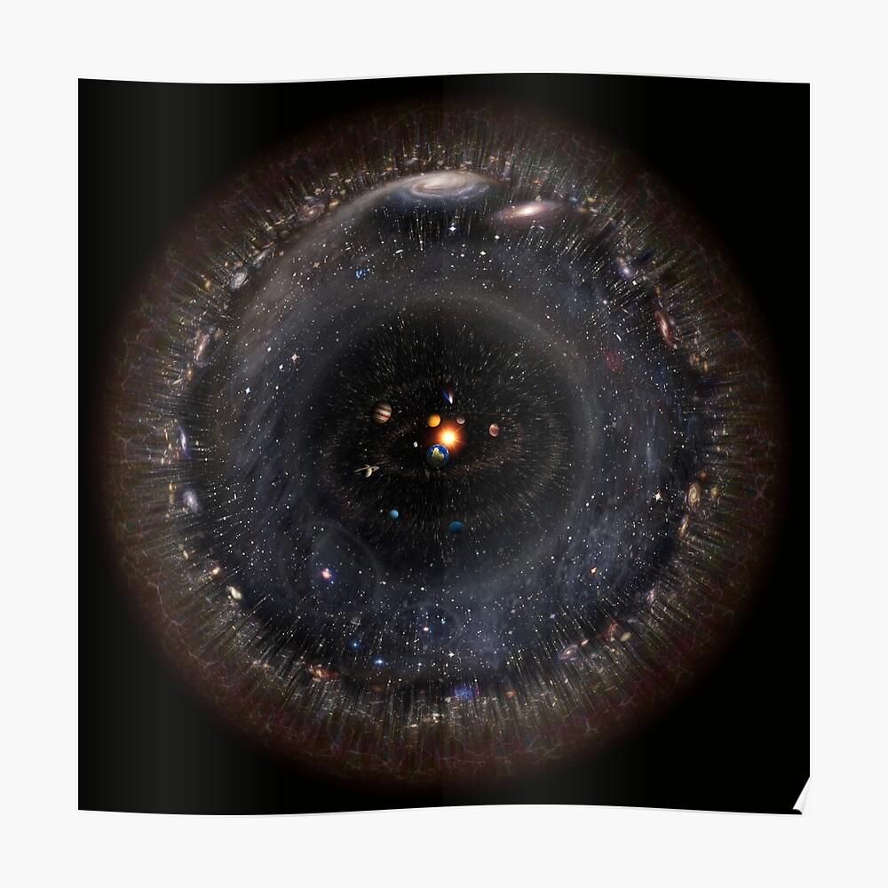 Beobachtbares Universum größeres SSystem! (schwarzer Hintergrund) Poster