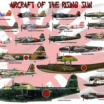Aircraft of the Rising Sun by BasilBarfly