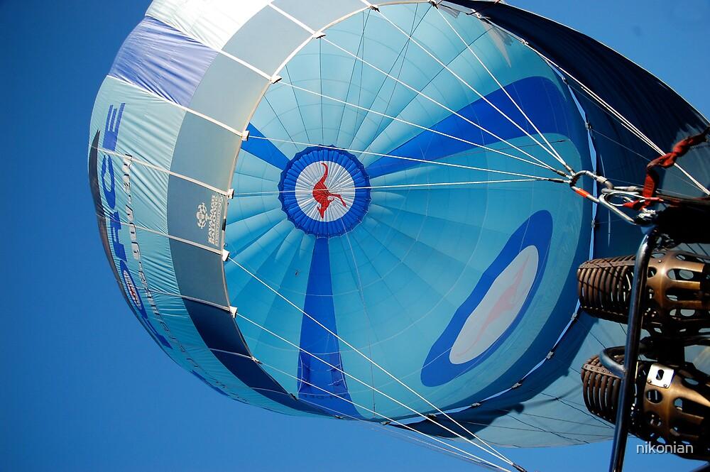 raaf ballon by nikonian