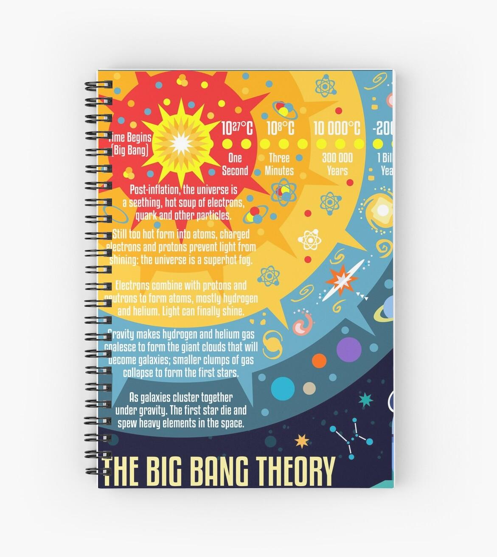 Big Bang Theory Universe Space\