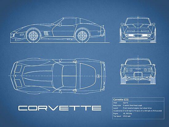 C3 Blueprint\