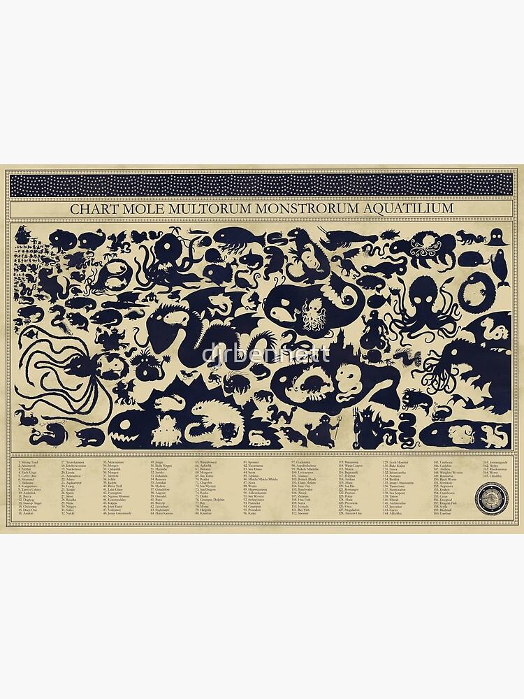 Size Chart of Sea Monsters by djrbennett