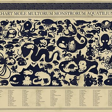 Size Chart of Sea Monsters by djrbennett