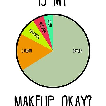 Is My Makeup Okay? by jaybill