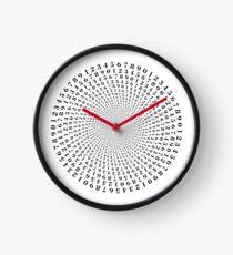 numbers vortex Clock