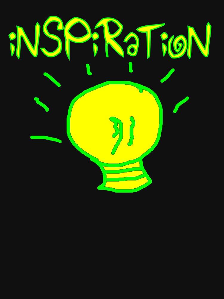 Inspiration by SlightlySkewy