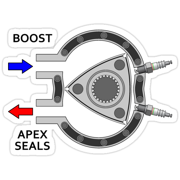 quot Rotary engine diagram Boost in apex seals out