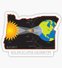 2017 Solar Eclipse Geometry Across Oregon Cities Map Sticker