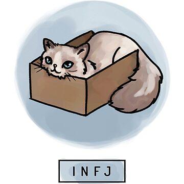 MBTI Cats: INFJ by eilamona