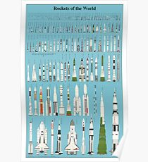 Rockets of the World Infographic Poster