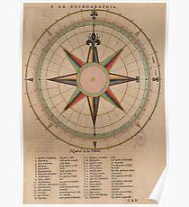 Vintage Compass Rose Diagram (1664) Poster