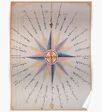 Vintage Compass Rose Diagram (1773)  Poster